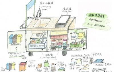流動環保廚房 (手繪彩圖)